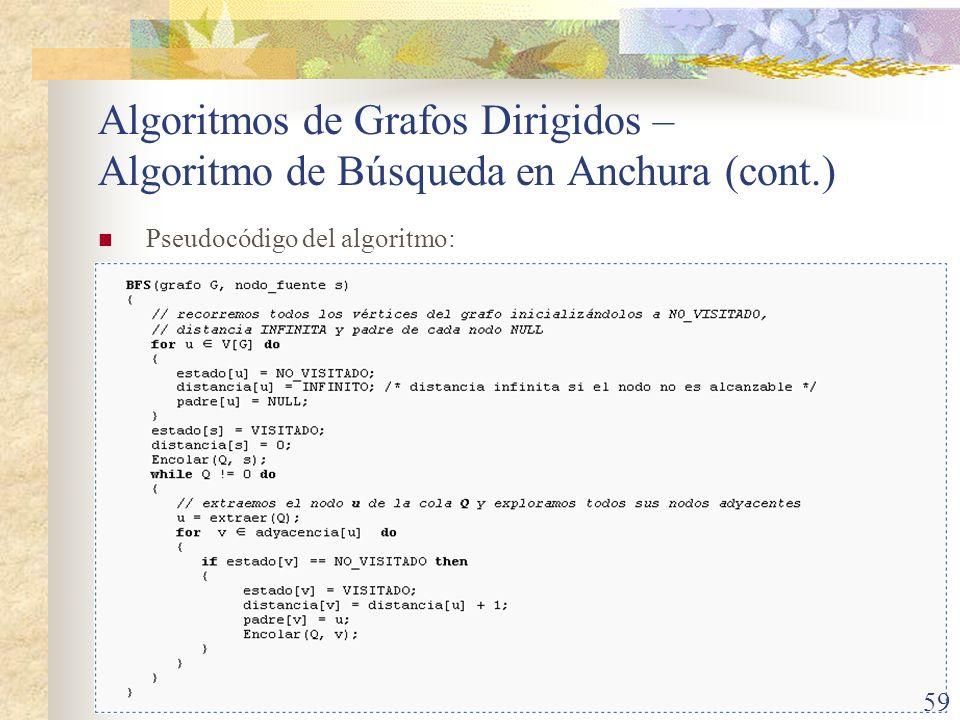Algoritmos de Grafos Dirigidos – Algoritmo de Búsqueda en Anchura (cont.)