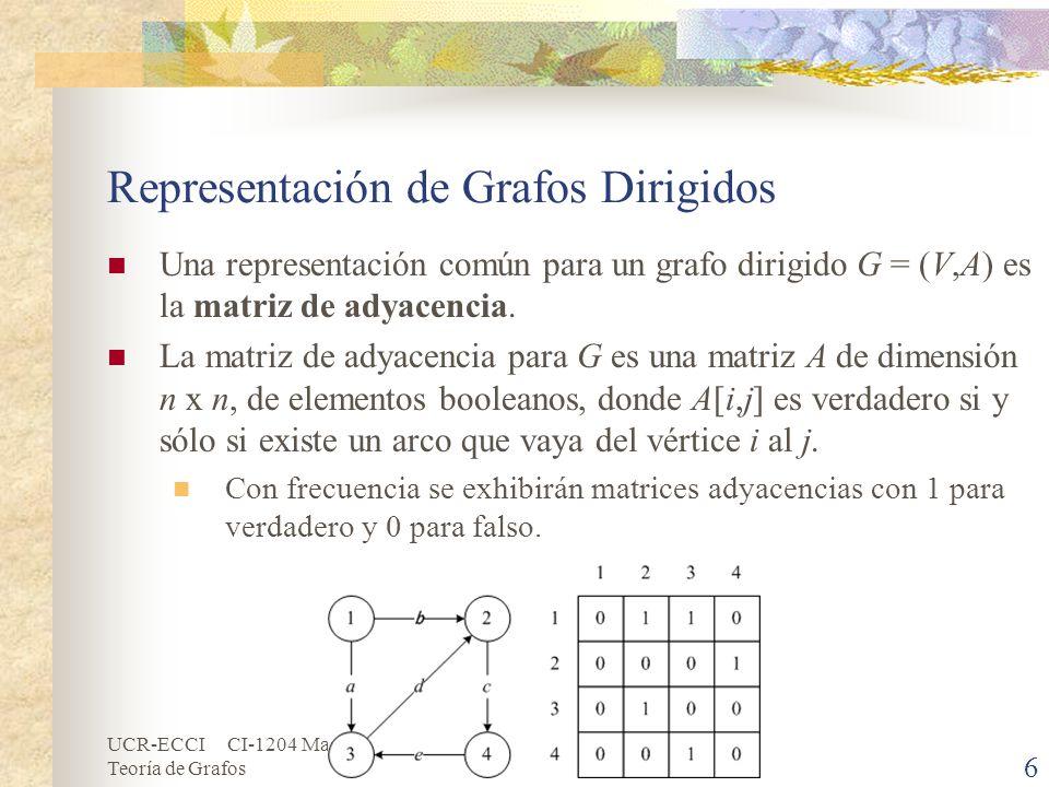 Representación de Grafos Dirigidos
