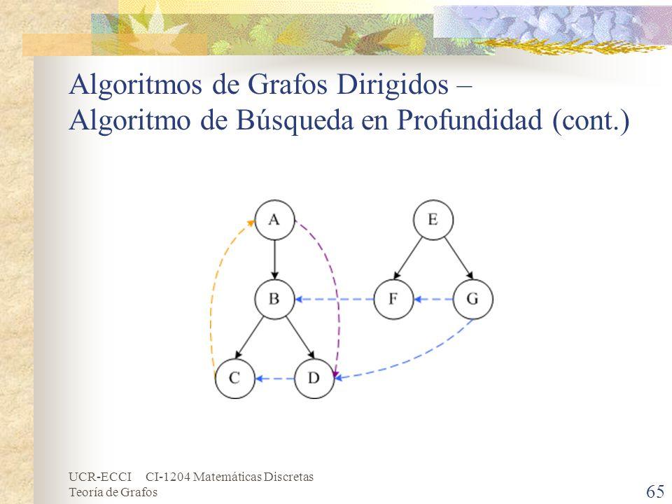Algoritmos de Grafos Dirigidos – Algoritmo de Búsqueda en Profundidad (cont.)