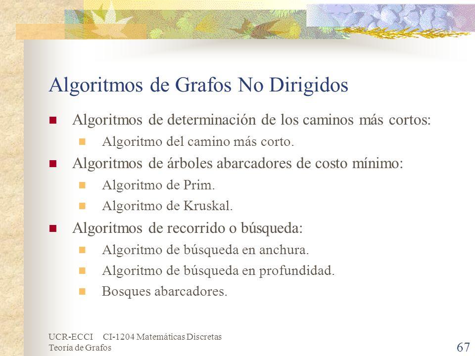 Algoritmos de Grafos No Dirigidos
