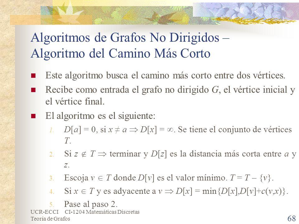 Algoritmos de Grafos No Dirigidos – Algoritmo del Camino Más Corto