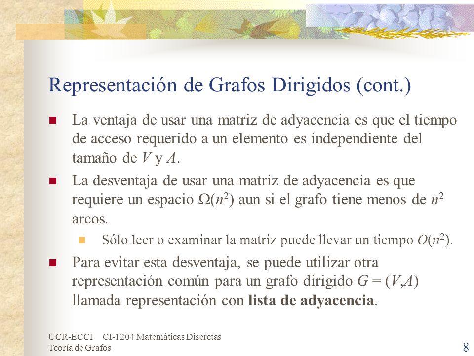 Representación de Grafos Dirigidos (cont.)