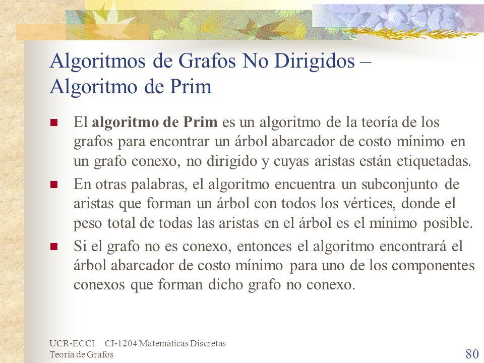 Algoritmos de Grafos No Dirigidos – Algoritmo de Prim