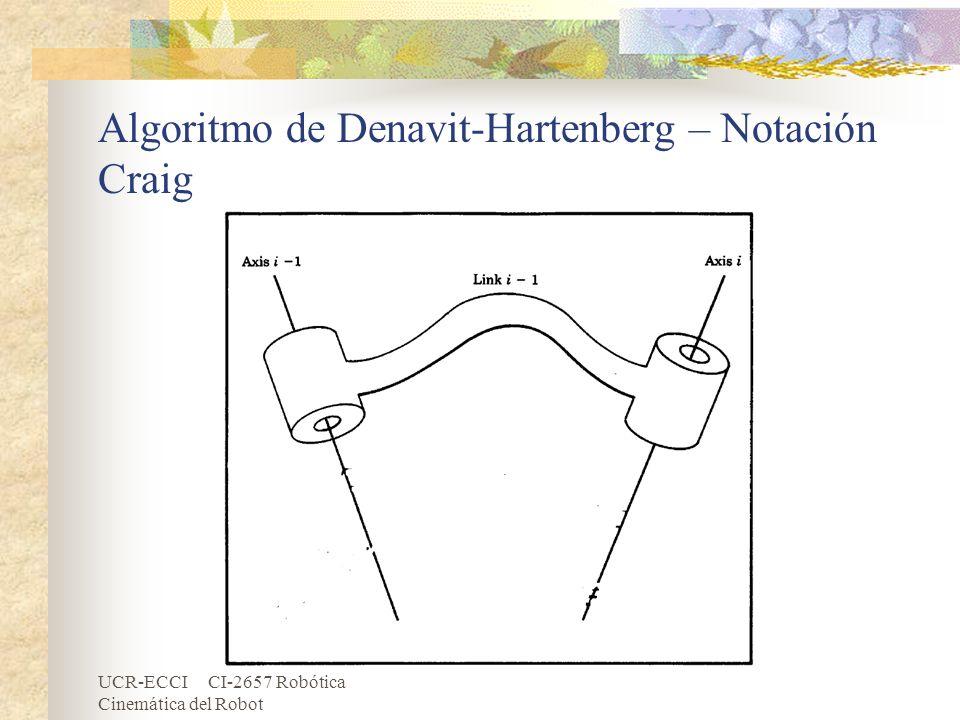 Algoritmo de Denavit-Hartenberg – Notación Craig