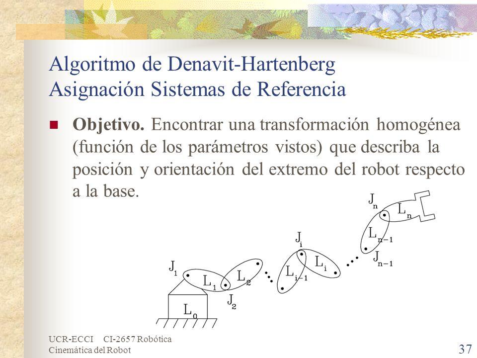 Algoritmo de Denavit-Hartenberg Asignación Sistemas de Referencia