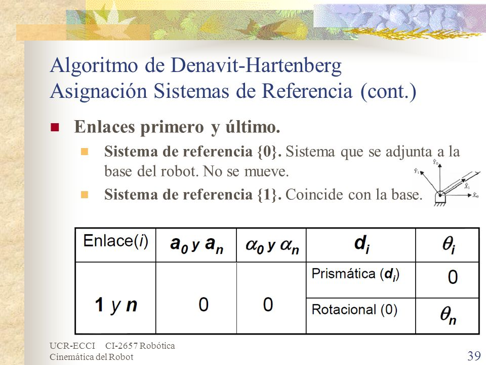 Algoritmo de Denavit-Hartenberg Asignación Sistemas de Referencia (cont.)
