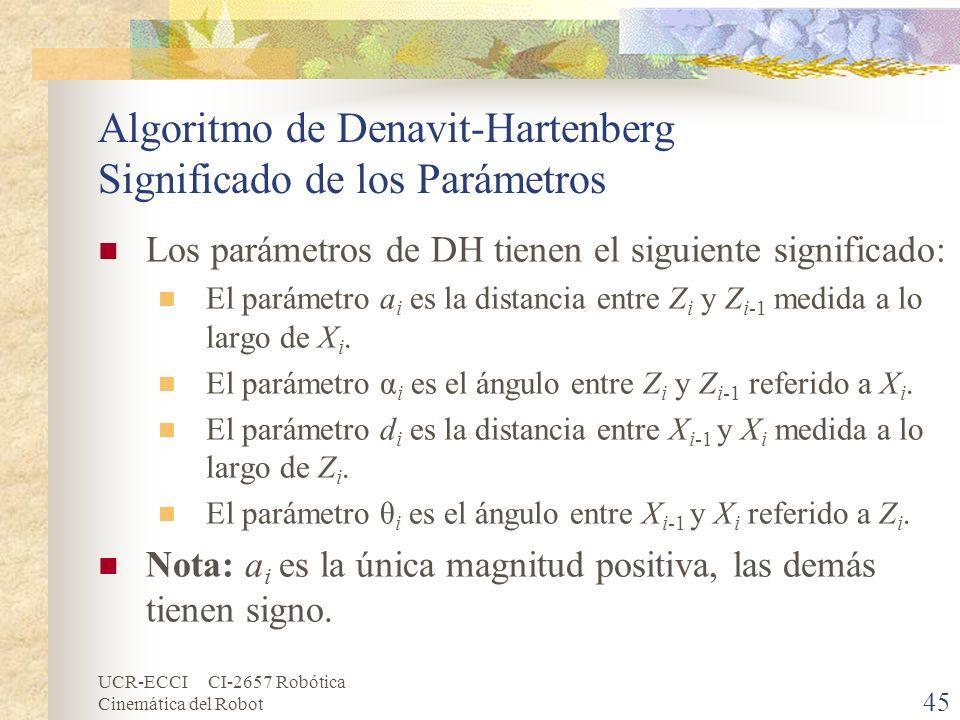 Algoritmo de Denavit-Hartenberg Significado de los Parámetros