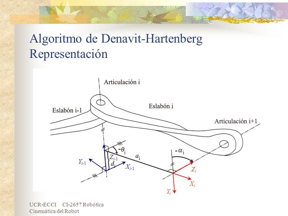 Algoritmo de Denavit-Hartenberg Representación
