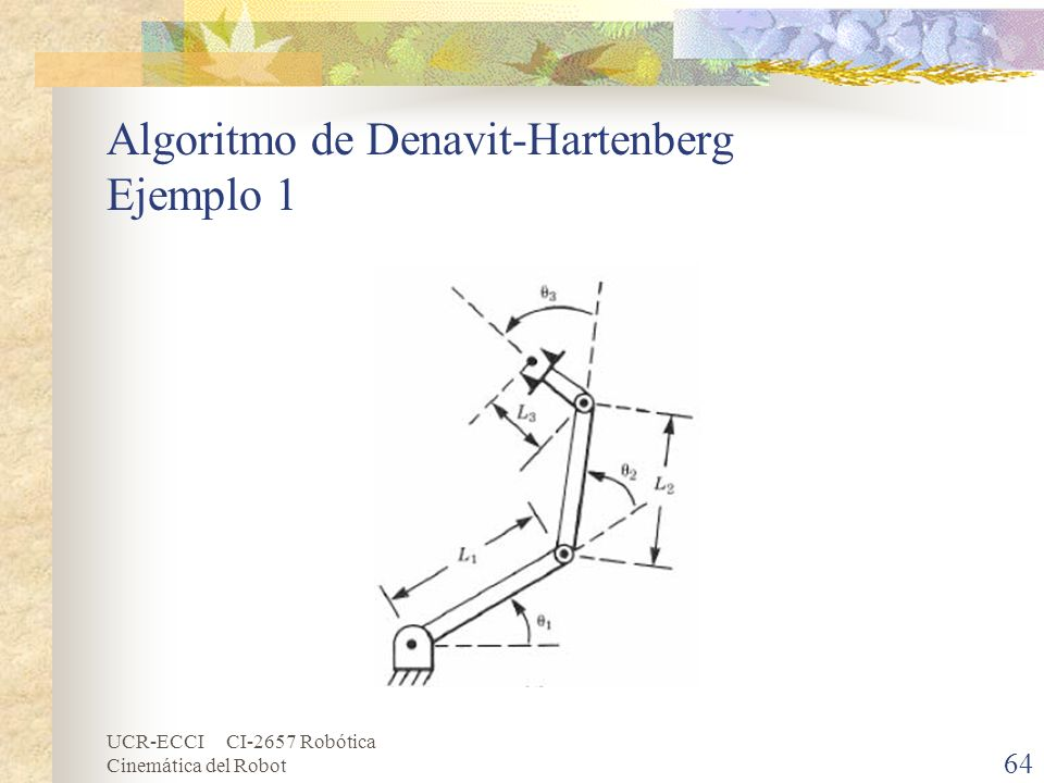 Algoritmo de Denavit-Hartenberg Ejemplo 1