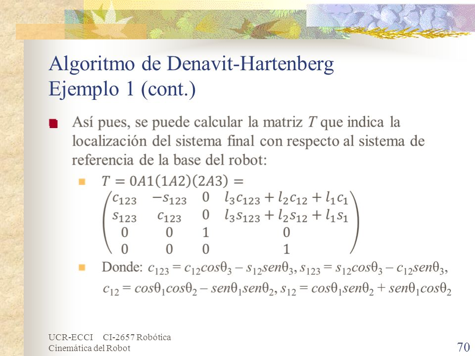 Algoritmo de Denavit-Hartenberg Ejemplo 1 (cont.)