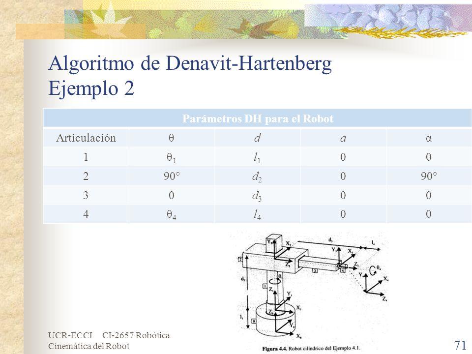 Algoritmo de Denavit-Hartenberg Ejemplo 2