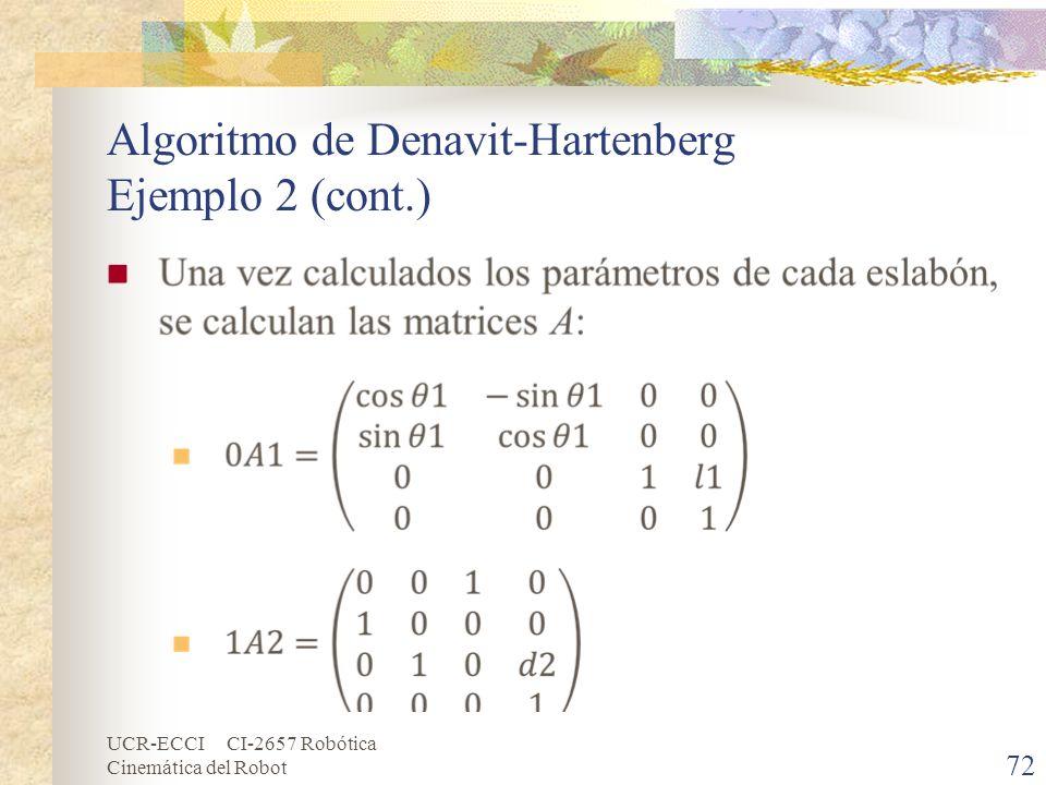 Algoritmo de Denavit-Hartenberg Ejemplo 2 (cont.)