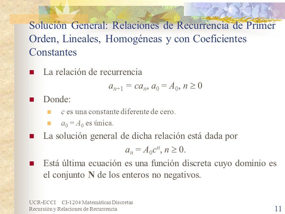 Solución General: Relaciones de Recurrencia de Primer Orden, Lineales, Homogéneas y con Coeficientes Constantes