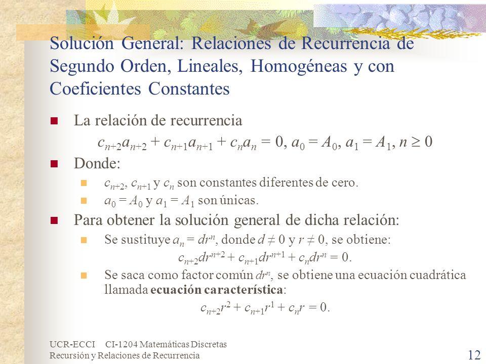 Solución General: Relaciones de Recurrencia de Segundo Orden, Lineales, Homogéneas y con Coeficientes Constantes