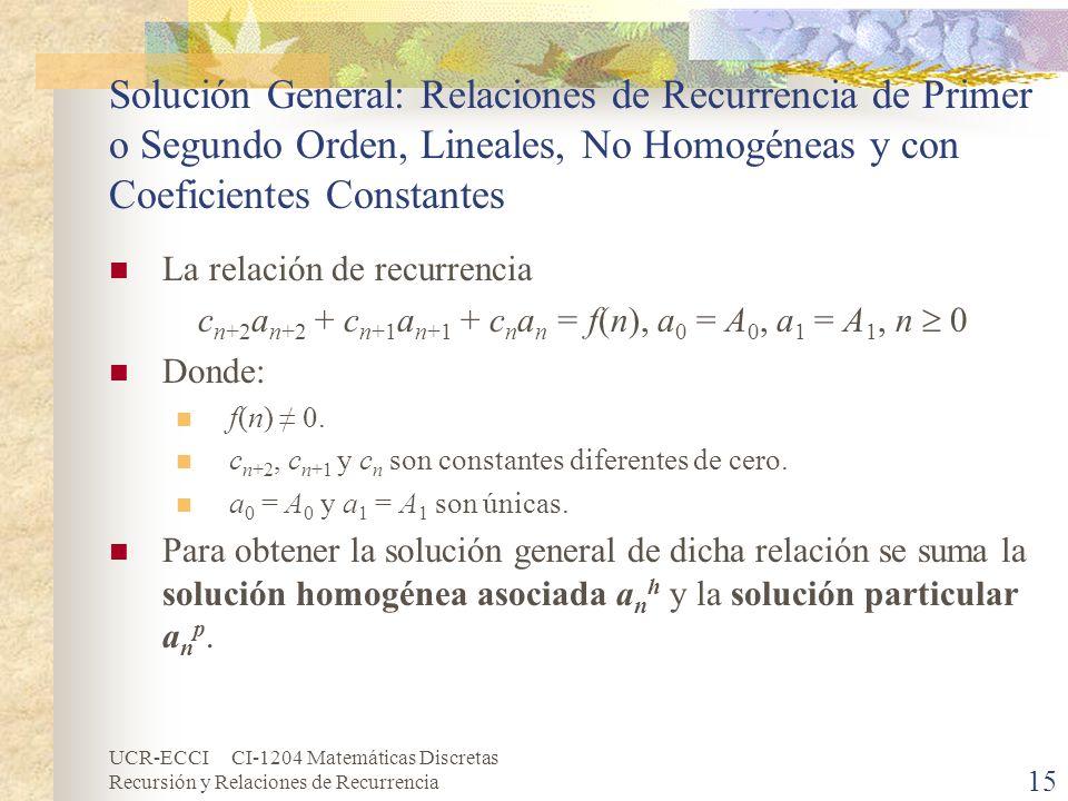 cn+2an+2 + cn+1an+1 + cnan = f(n), a0 = A0, a1 = A1, n  0