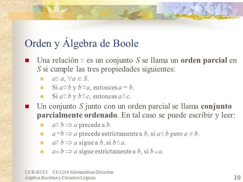 Orden y Álgebra de Boole