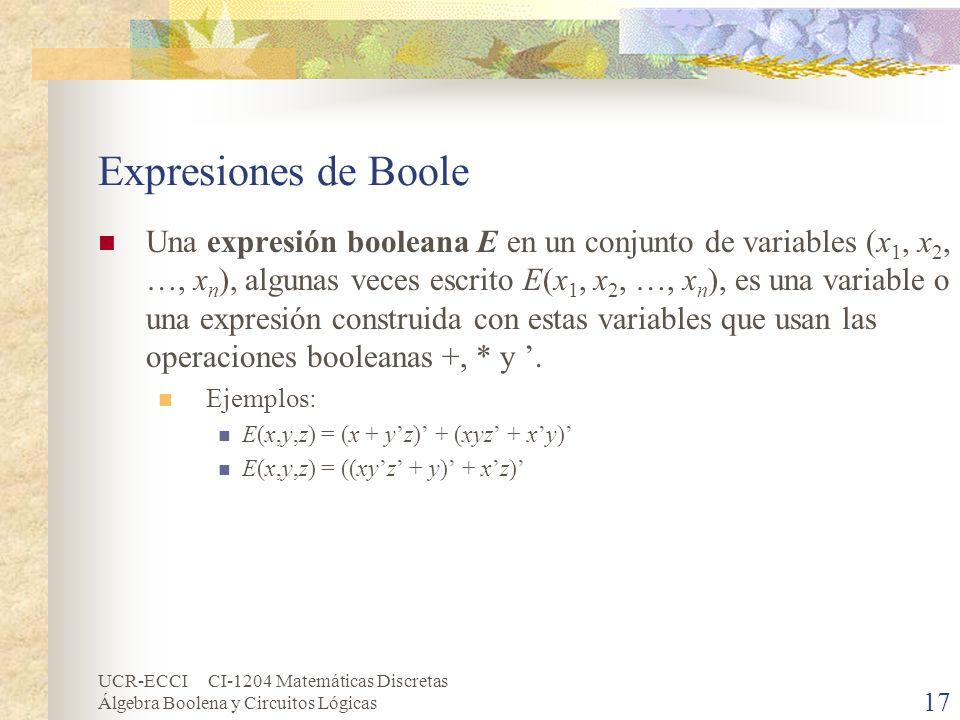 Expresiones de Boole
