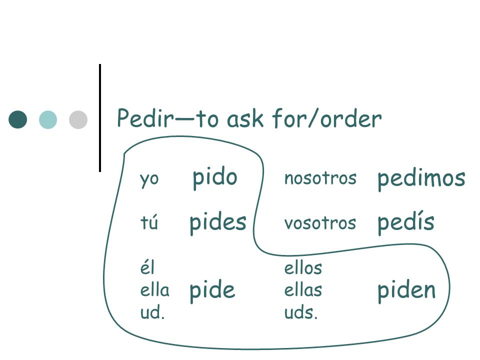 Pedir—to ask for/order