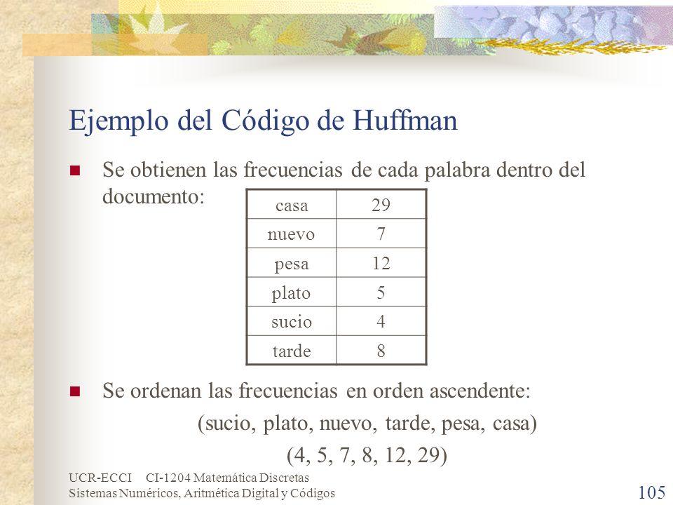 Ejemplo del Código de Huffman
