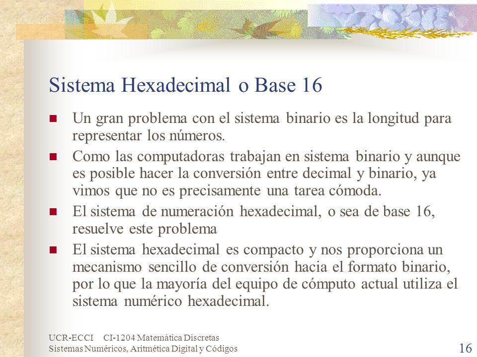 Sistema Hexadecimal o Base 16