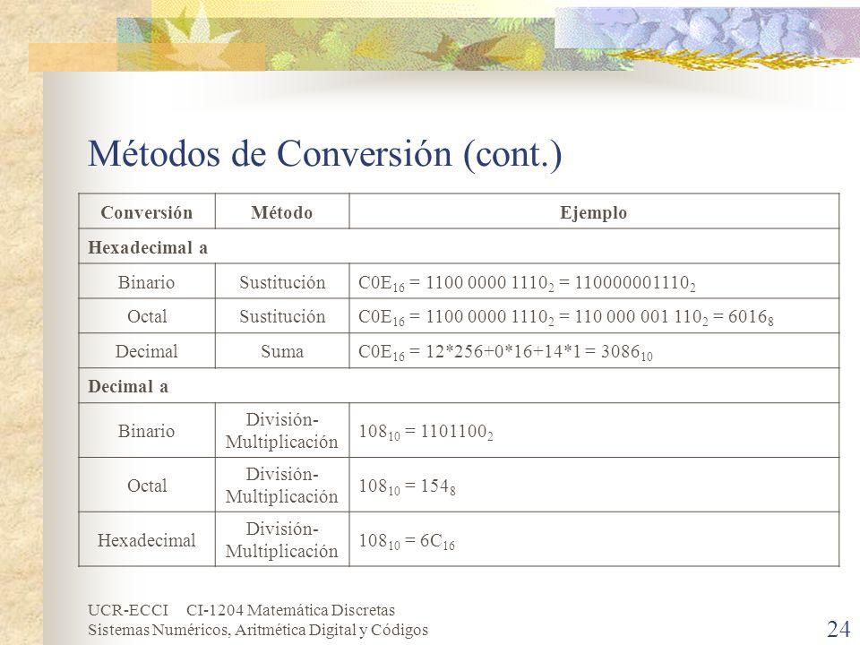Métodos de Conversión (cont.)
