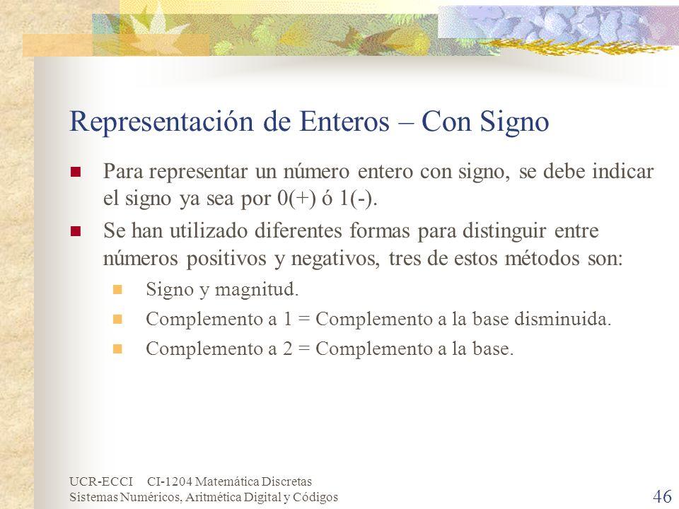 Representación de Enteros – Con Signo