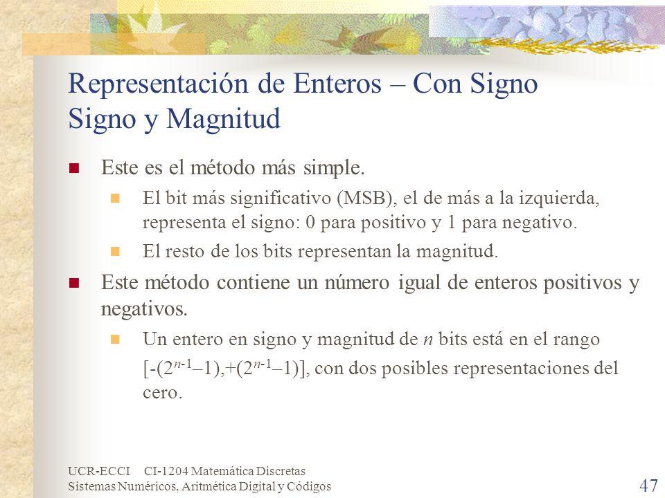 Representación de Enteros – Con Signo Signo y Magnitud