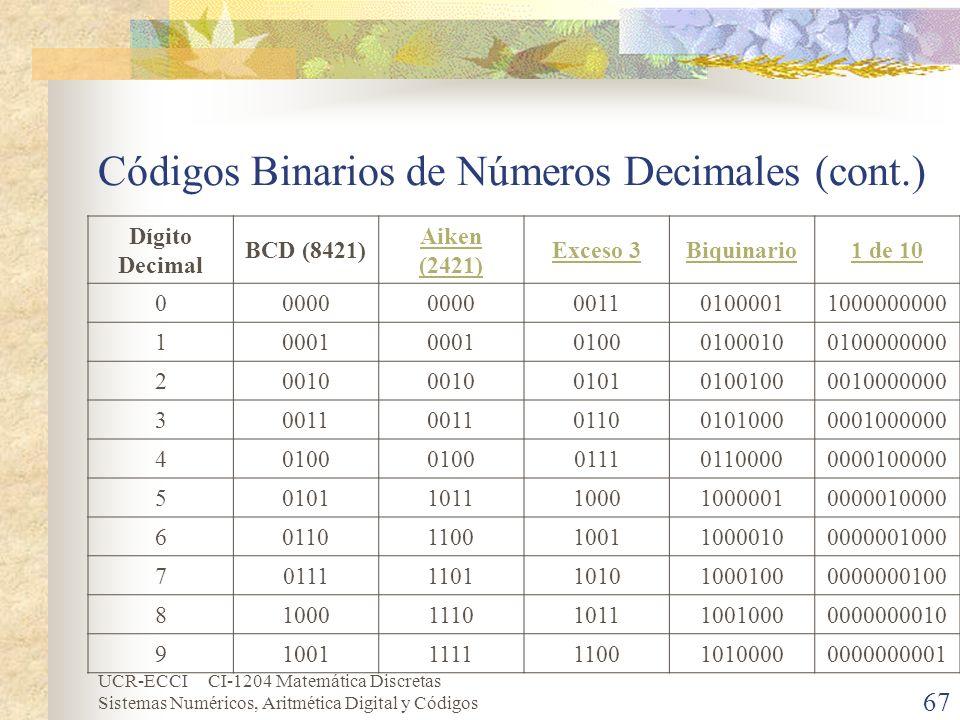 Códigos Binarios de Números Decimales (cont.)