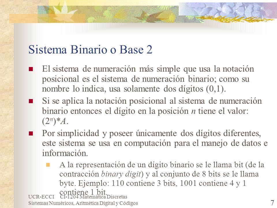 Sistema Binario o Base 2