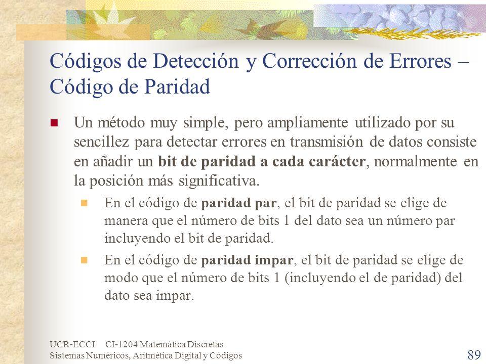 Códigos de Detección y Corrección de Errores – Código de Paridad