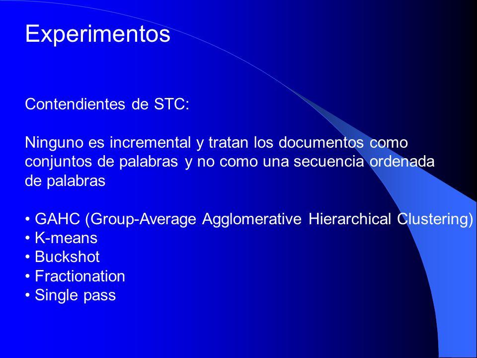 Experimentos Contendientes de STC:
