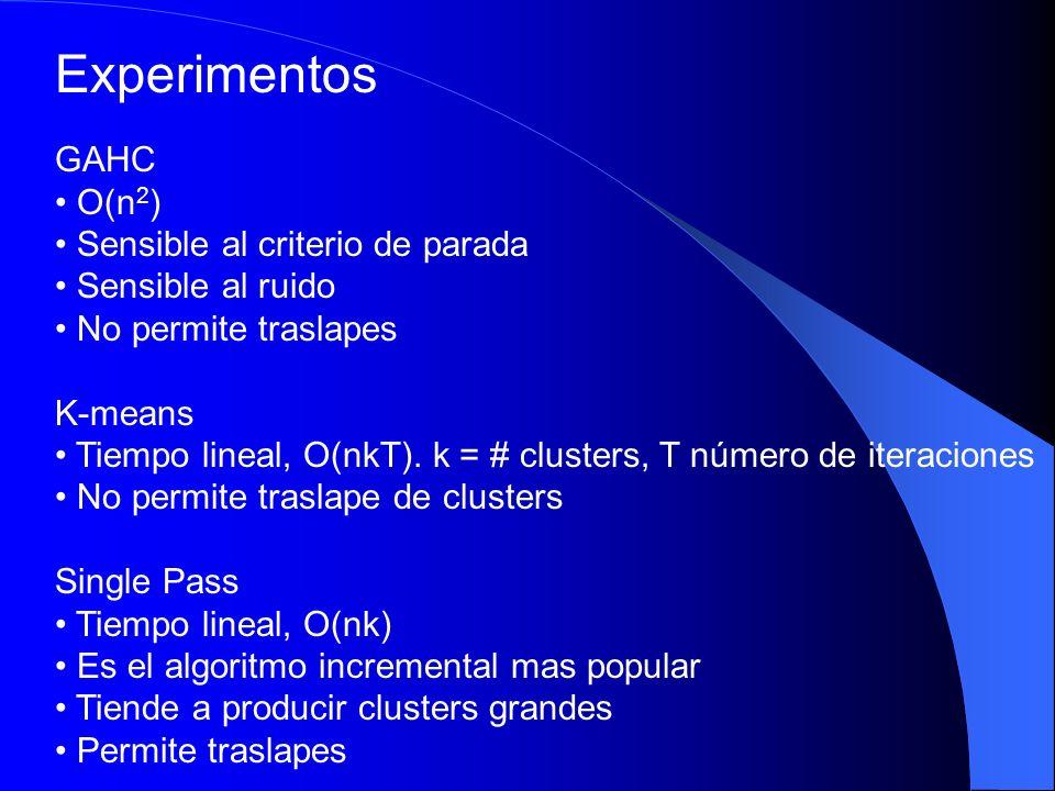 Experimentos GAHC O(n2) Sensible al criterio de parada