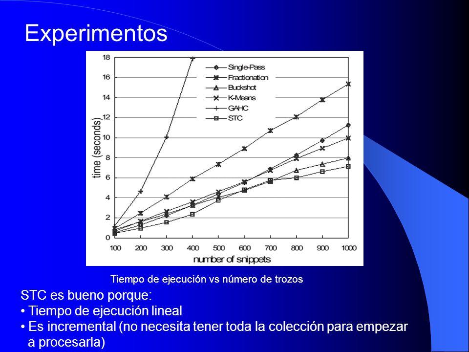 Experimentos STC es bueno porque: Tiempo de ejecución lineal