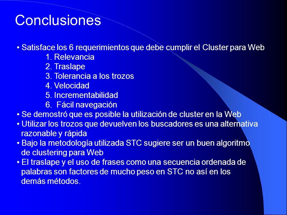 Conclusiones Satisface los 6 requerimientos que debe cumplir el Cluster para Web. 1. Relevancia. 2. Traslape.