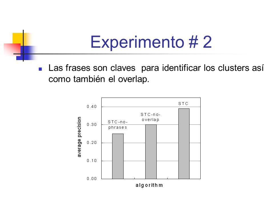 Experimento # 2 Las frases son claves para identificar los clusters así como también el overlap.