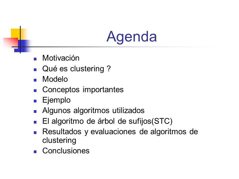 Agenda Motivación Qué es clustering Modelo Conceptos importantes