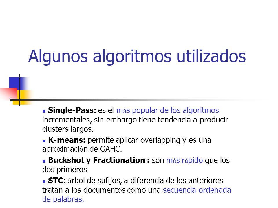 Algunos algoritmos utilizados