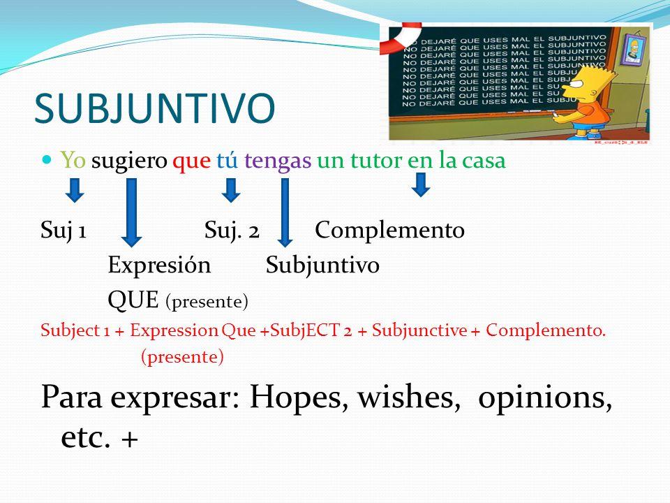 SUBJUNTIVO Para expresar: Hopes, wishes, opinions, etc. +