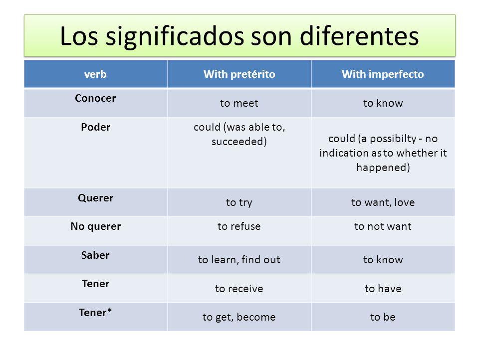 Los significados son diferentes