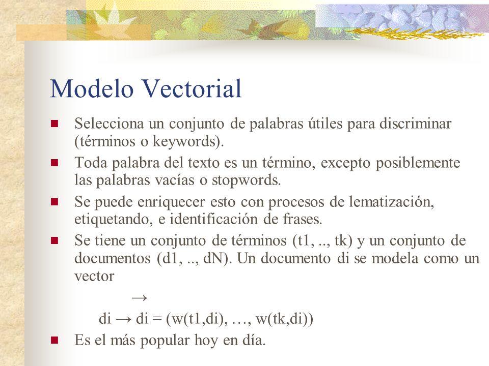 Modelo VectorialSelecciona un conjunto de palabras útiles para discriminar (términos o keywords).
