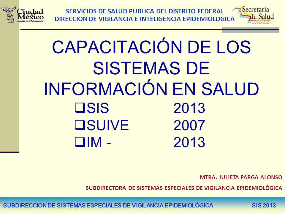 CAPACITACIÓN DE LOS SISTEMAS DE INFORMACIÓN EN SALUD
