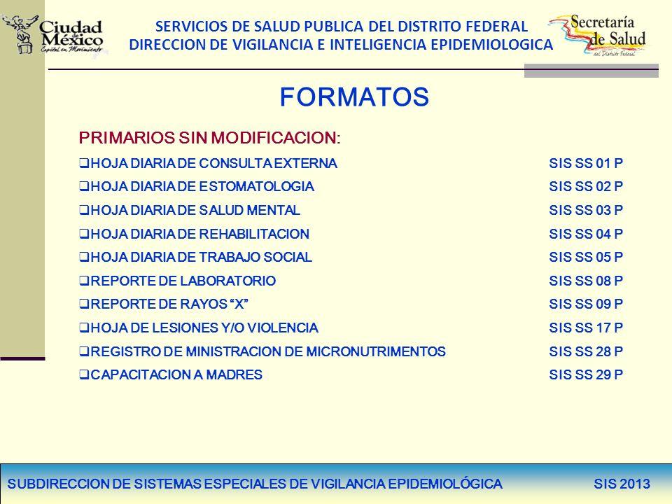 FORMATOS PRIMARIOS SIN MODIFICACION: