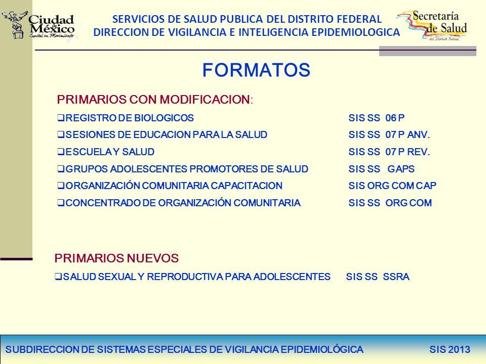 FORMATOS PRIMARIOS CON MODIFICACION: PRIMARIOS NUEVOS