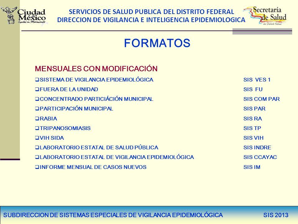 FORMATOS MENSUALES CON MODIFICACIÓN
