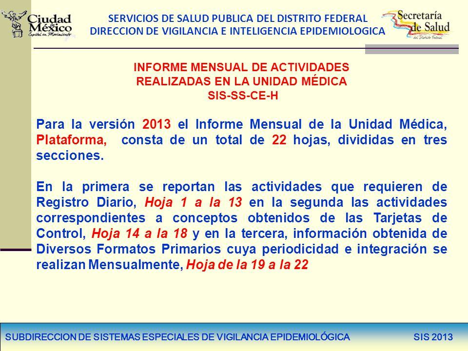INFORME MENSUAL DE ACTIVIDADES REALIZADAS EN LA UNIDAD MÉDICA