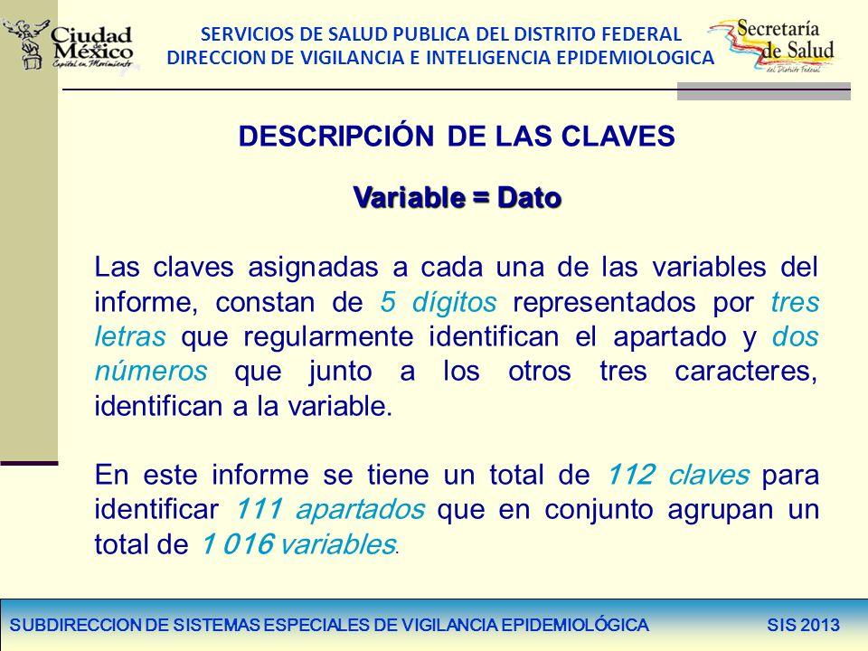 DESCRIPCIÓN DE LAS CLAVES