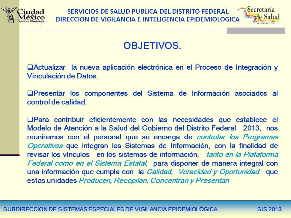 OBJETIVOS. Actualizar la nueva aplicación electrónica en el Proceso de Integración y Vinculación de Datos.