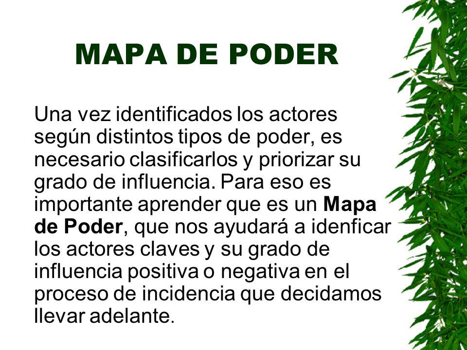 MAPA DE PODER