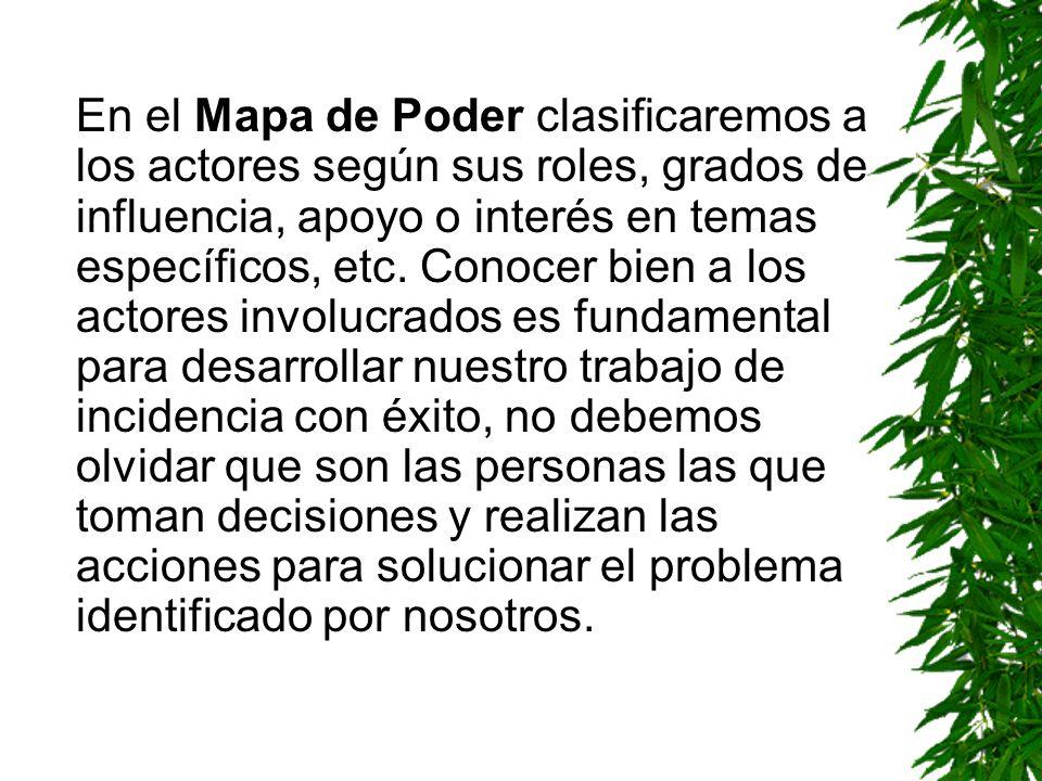 En el Mapa de Poder clasificaremos a los actores según sus roles, grados de influencia, apoyo o interés en temas específicos, etc.