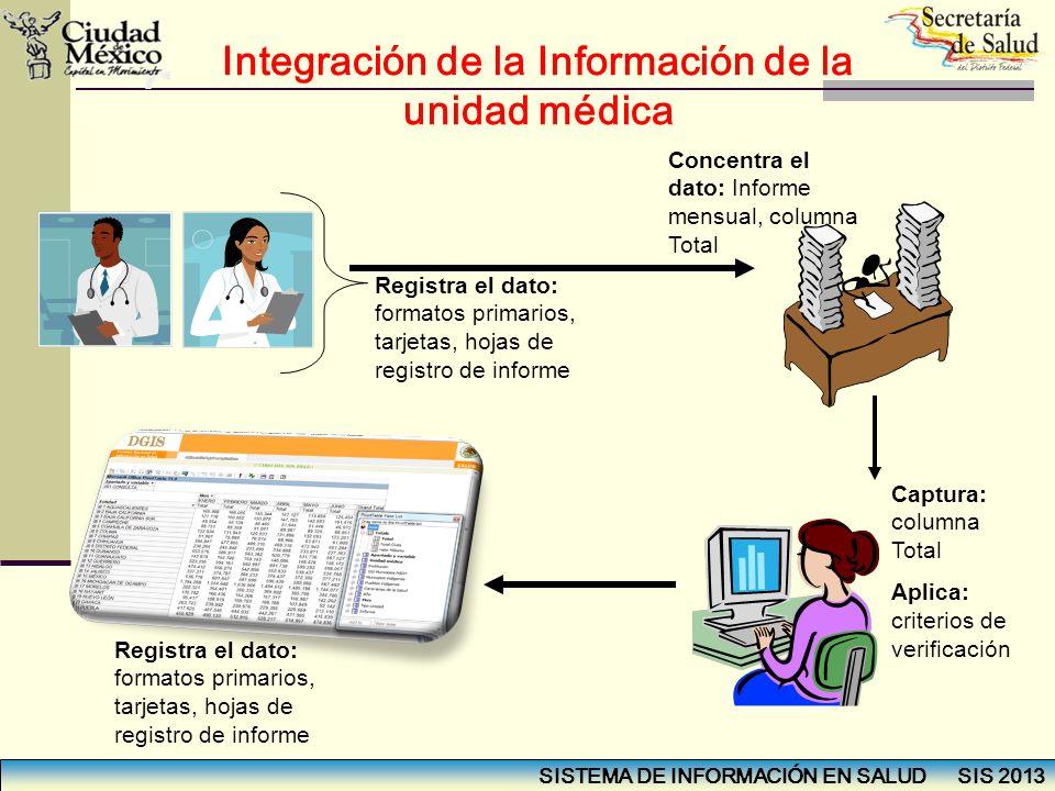 Integración de la Información de la unidad médica